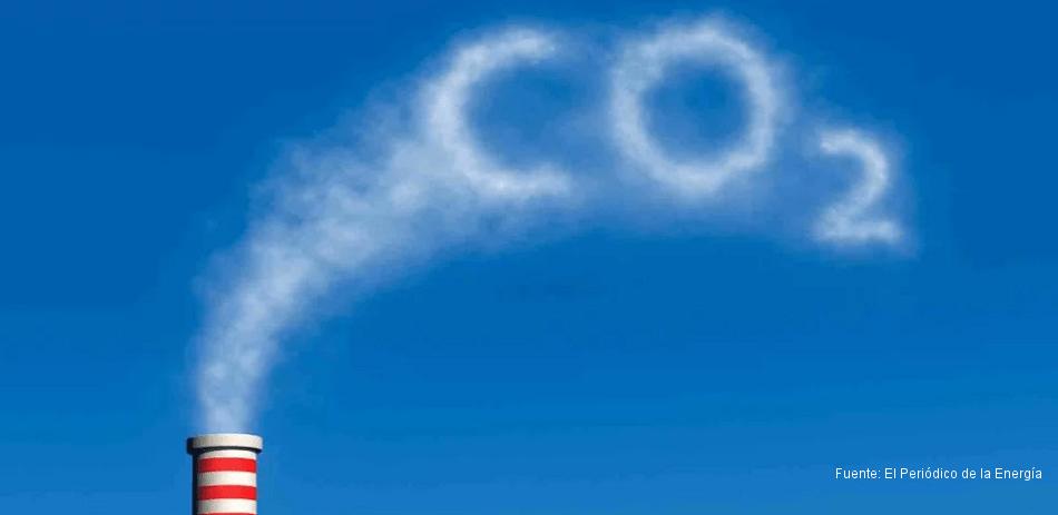 CO2 emisioen murrizketa